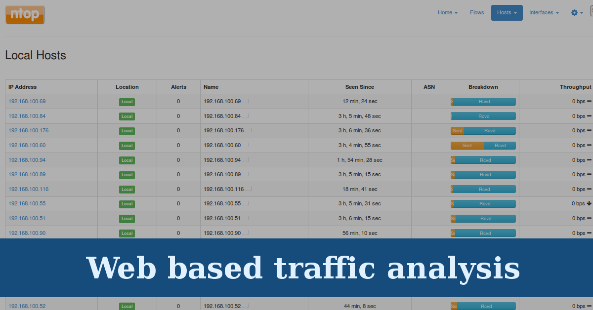 Web based traffic analysis Feature Image