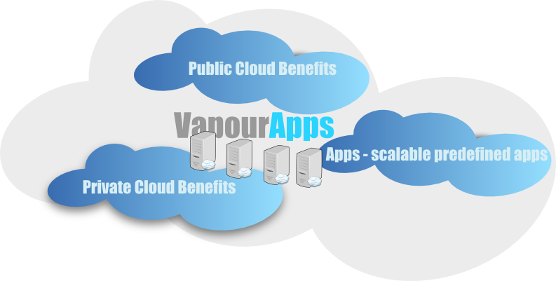 VapourApps Benefits